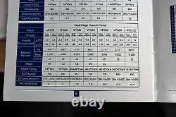 VACUUM PUMP 9 CFM, 2 STAGES, 1HP, 110-220V / 50-60Hz ALL REFRIGERANTS