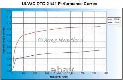 Ulvac Dtc-41 1.6 Cfm Résiste Chimique Diaphragme Pompe À Vide Évaporateur Rotatif Tuv