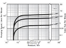 Welch 1400 Duoseal 0,9 Cfm 0,1 Micron À 2 Étages Pompe À Vide À Court Trajet Avec Filtre
